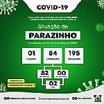 Boletim epidemiológico do Município - 14/09/2020