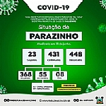 Boletim epidemiológico do Município - 01/06/2021